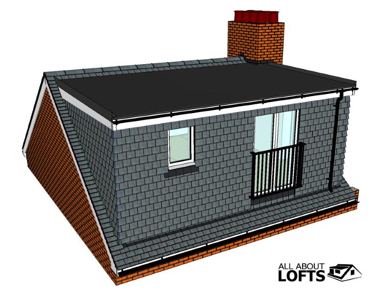 Types Of Loft Conversions Flat Roof Dormer Loft