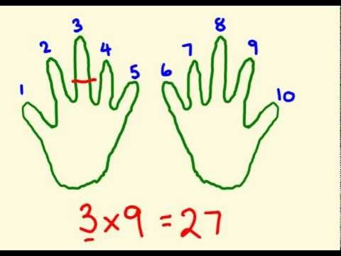 Nine times table tricks learn the fast way finger way for Table 6 trick