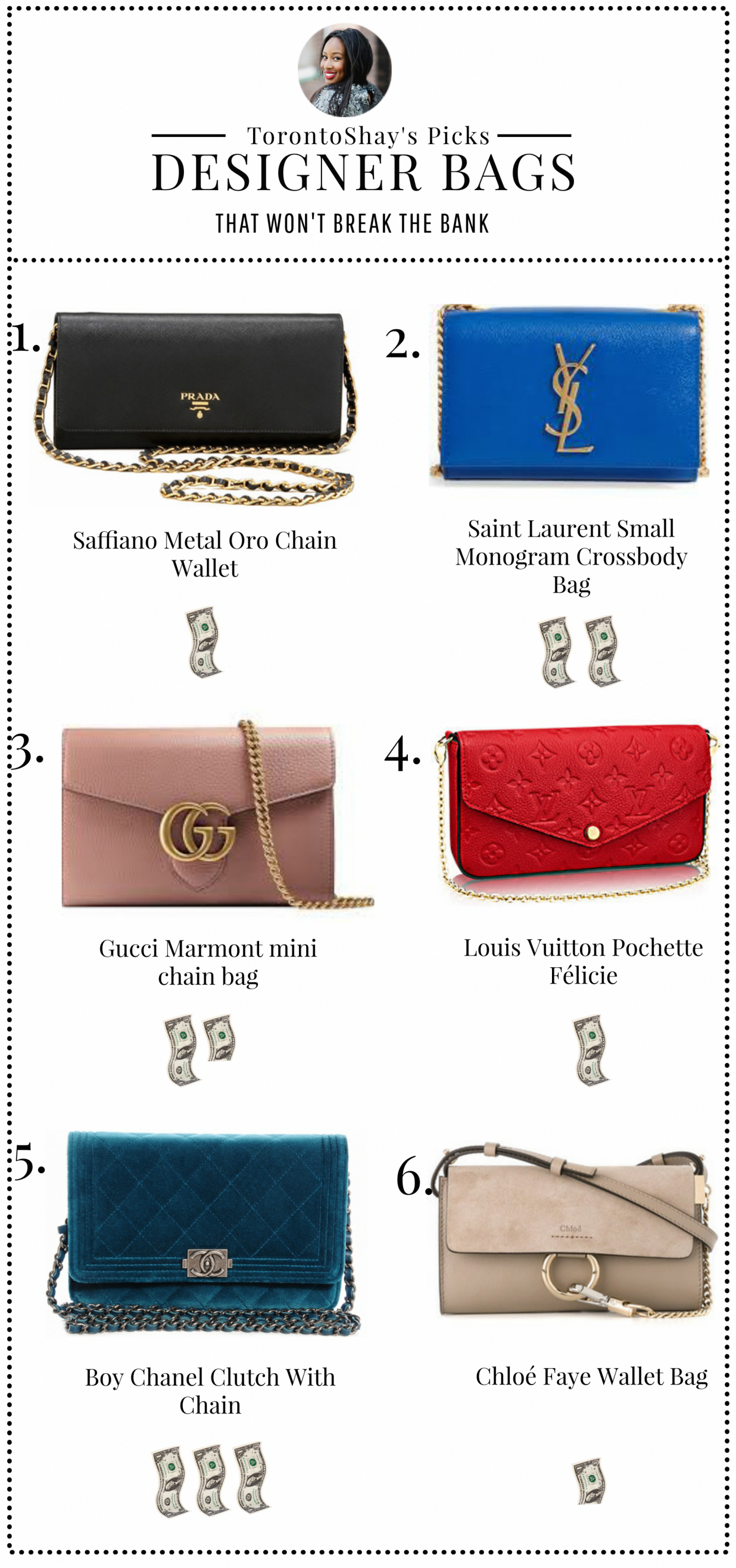 606b47a66e78 Affordable luxury handbags, designer bags, prada saffiano metal oro chain  wallet, saint laurent small monogram crossbody bab, gucci marmont mini chain  bag, ...