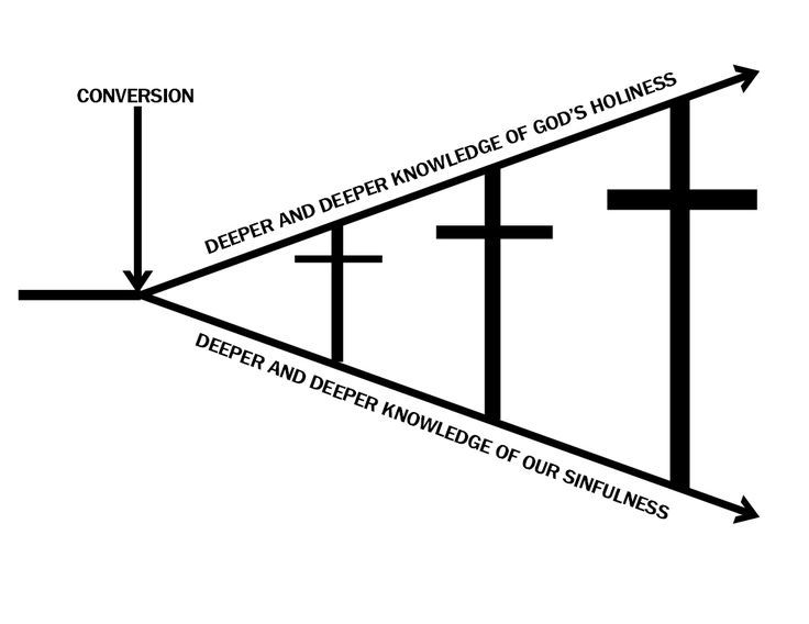 Gospel Cross Diagram Free Car Wiring Diagrams