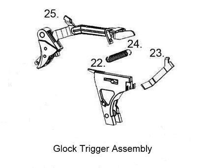 glock trigger assembly exploded view parts exploded view of the glock  trigger assembly along with parts information, pictures and  removal/installation