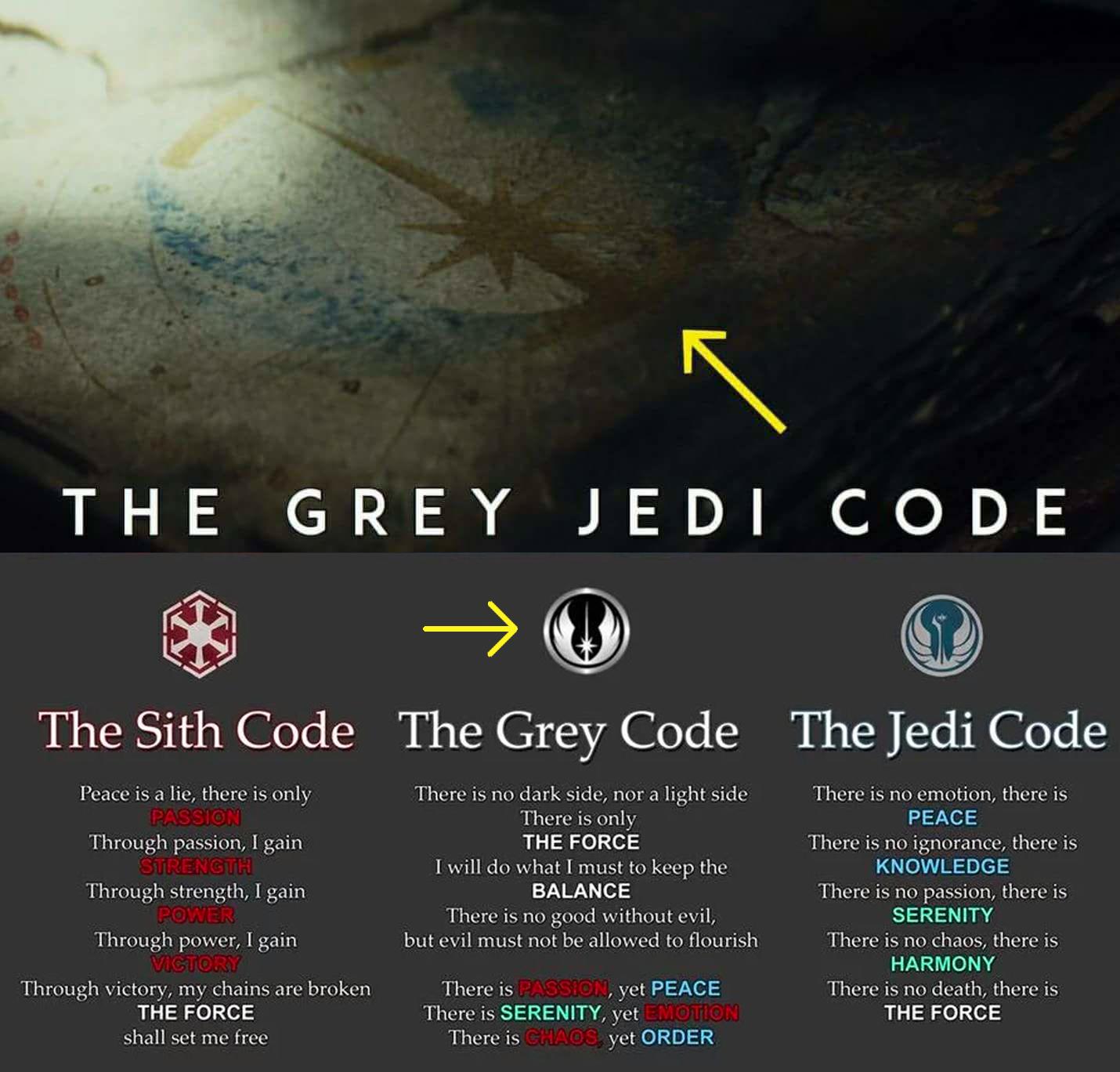 1492210378 Grey Jedi Code3 Png 1430 1368 Grey Jedi New Star Wars Star Wars Facts