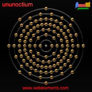 Ununoctium is the temporary iupac name for the transactinide element ununoctium is the temporary iupac name for the transactinide element with the atomic number 118 and temporary element symbol uuo urtaz Gallery