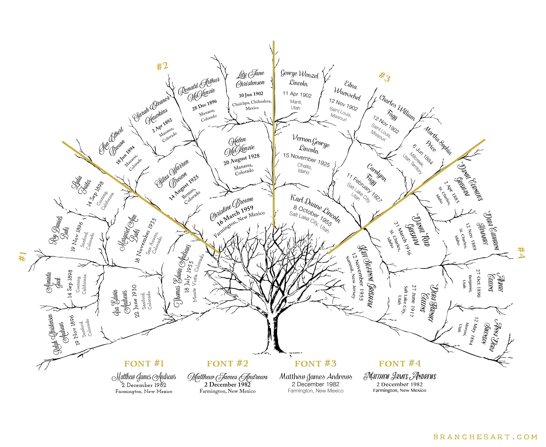 Watercolor Ancestor Tree – 5 Generations Info