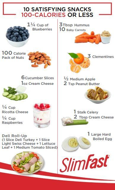 Photo of 10 Satisfying Snacks 100-Calories or Less