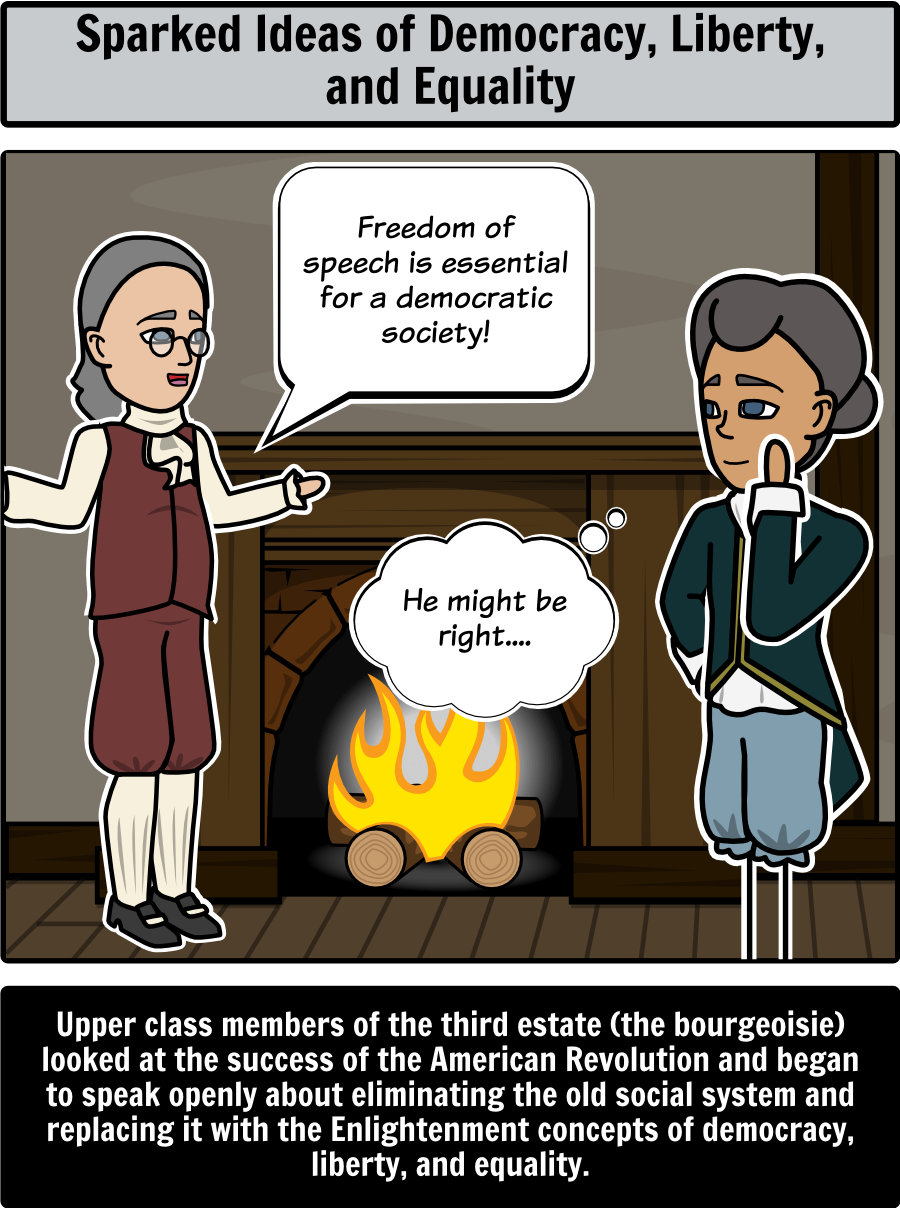 french revolution role of women the role of women in the french french revolution causes for this activity students will draw parallels between circumstances that