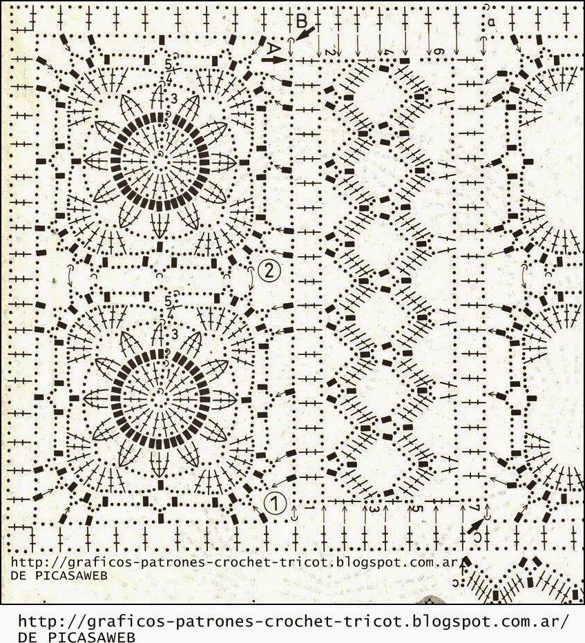 PATRONES - CROCHET - GANCHILLO - GRAFICOS: GRANNYS TEJIDOS A CROCHET ...