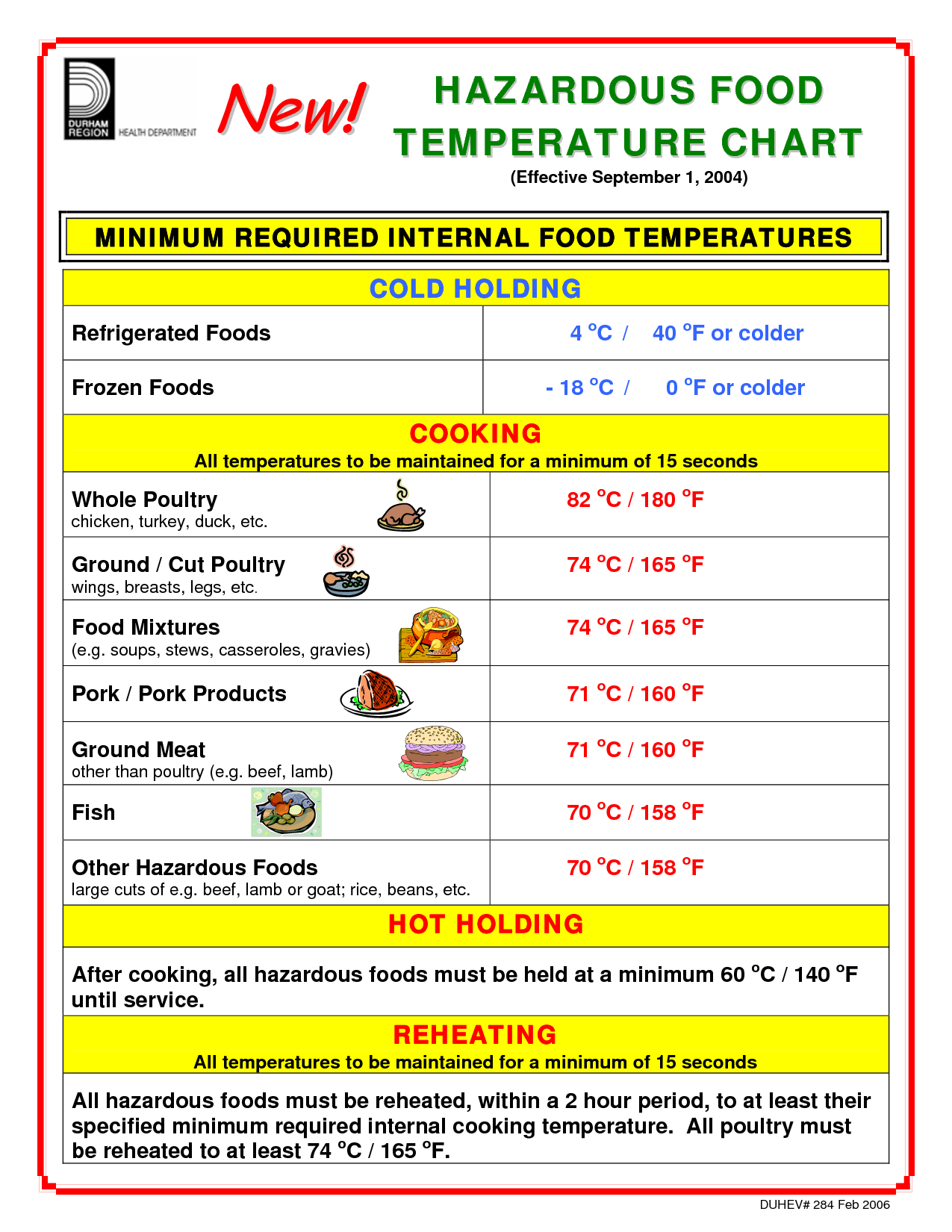Food safe cooking temperature chart art printable images gallery category page printablee also rh pinterest
