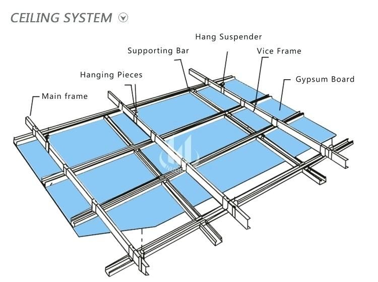 Image Result For Suspended Gypsum Board Ceiling System Ceiling