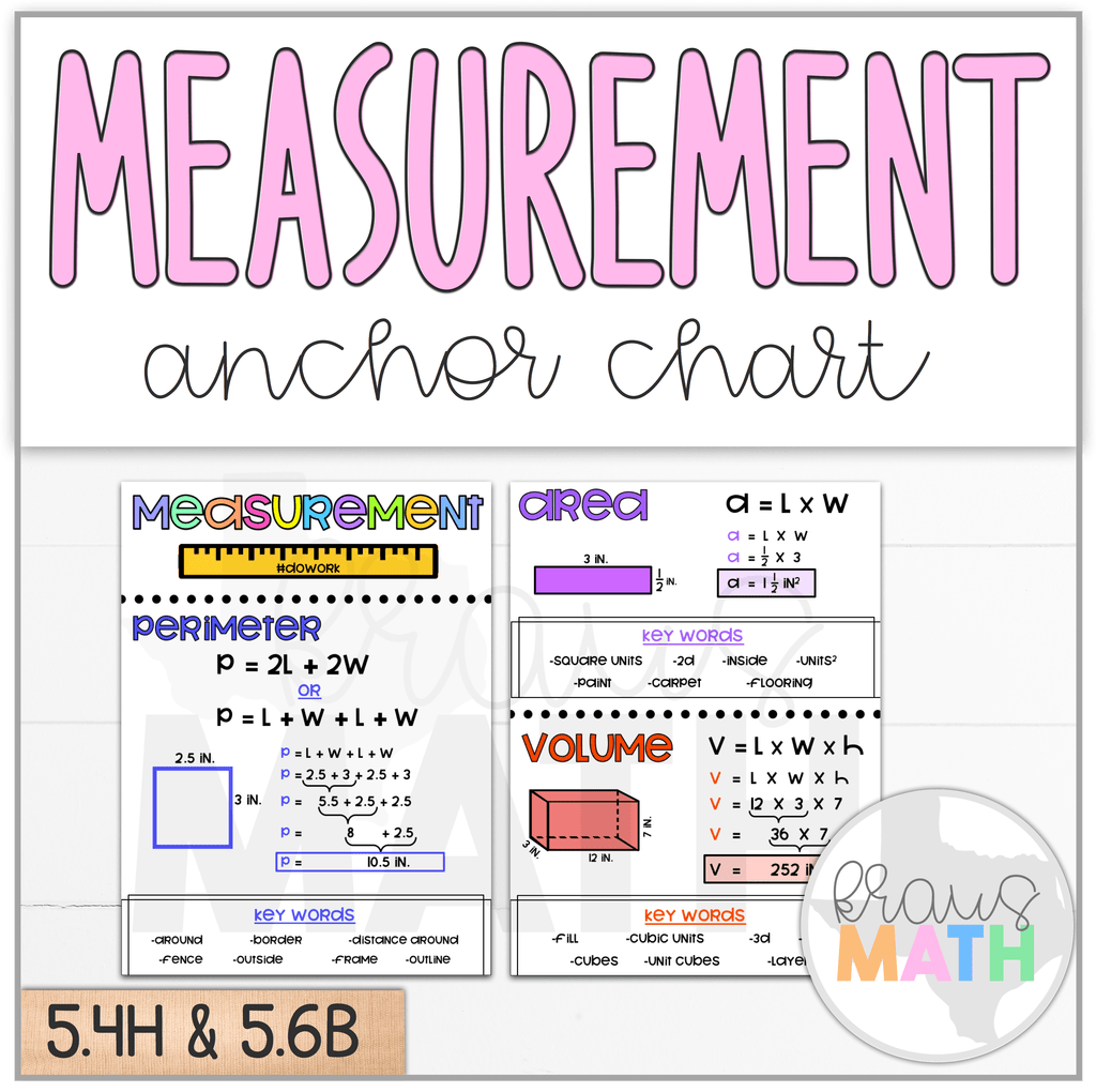 Geometry Posters/Anchor Charts BUNDLE Anchor charts