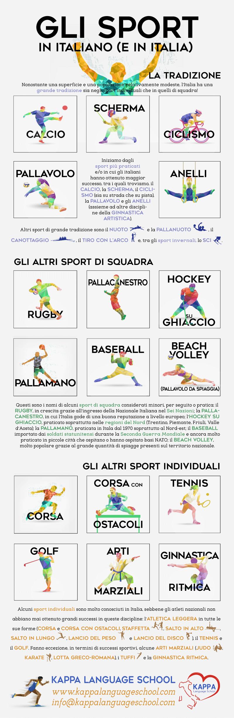Learn Italian Words Lo Sport In Italiano E In Italia