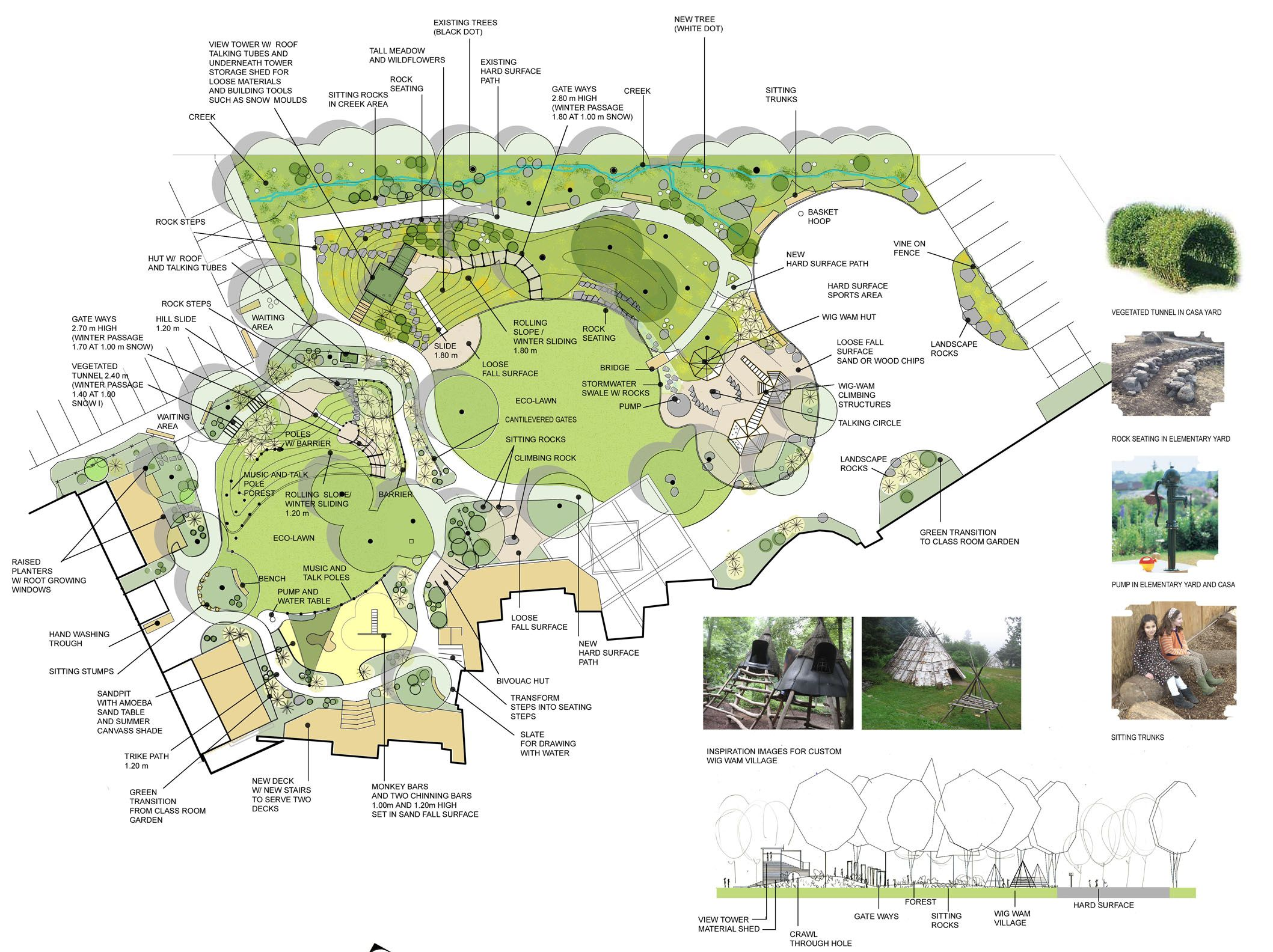 Landcurrent natural playground and inclusive playground for Playground blueprints