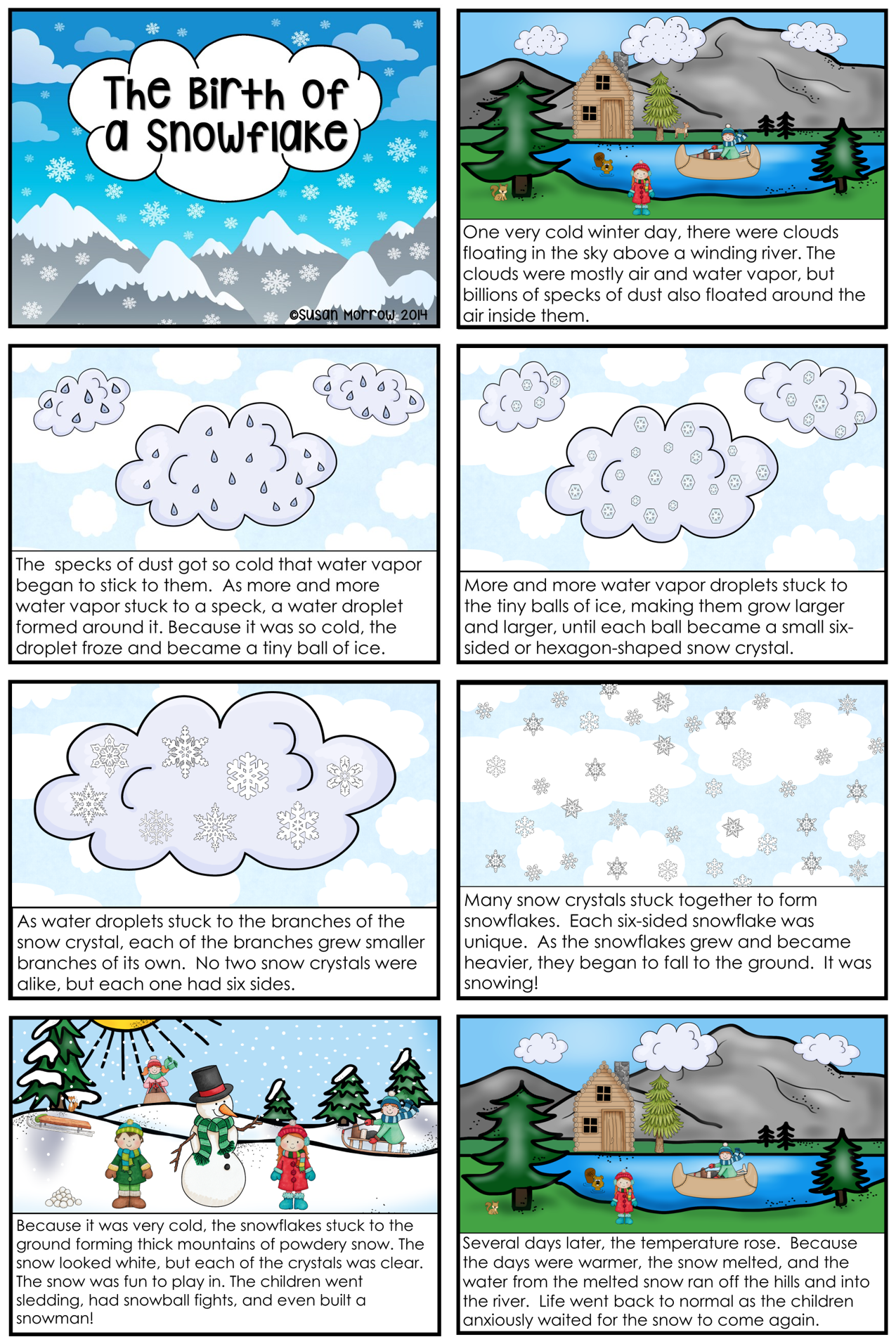 How Snowflakes Are Formed Powerpoint Free
