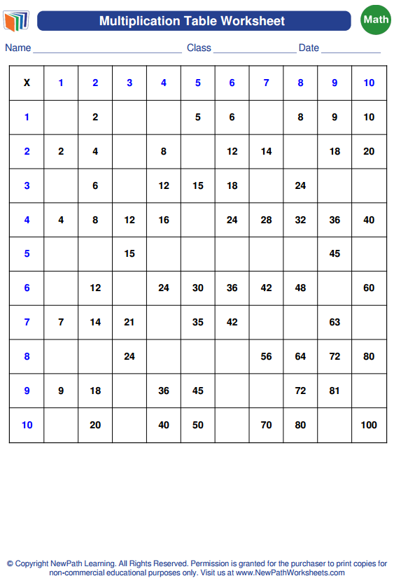 New math worksheet generator about multiplication table is now new math worksheet generator about multiplication table is now available to download and print on ibookread Download