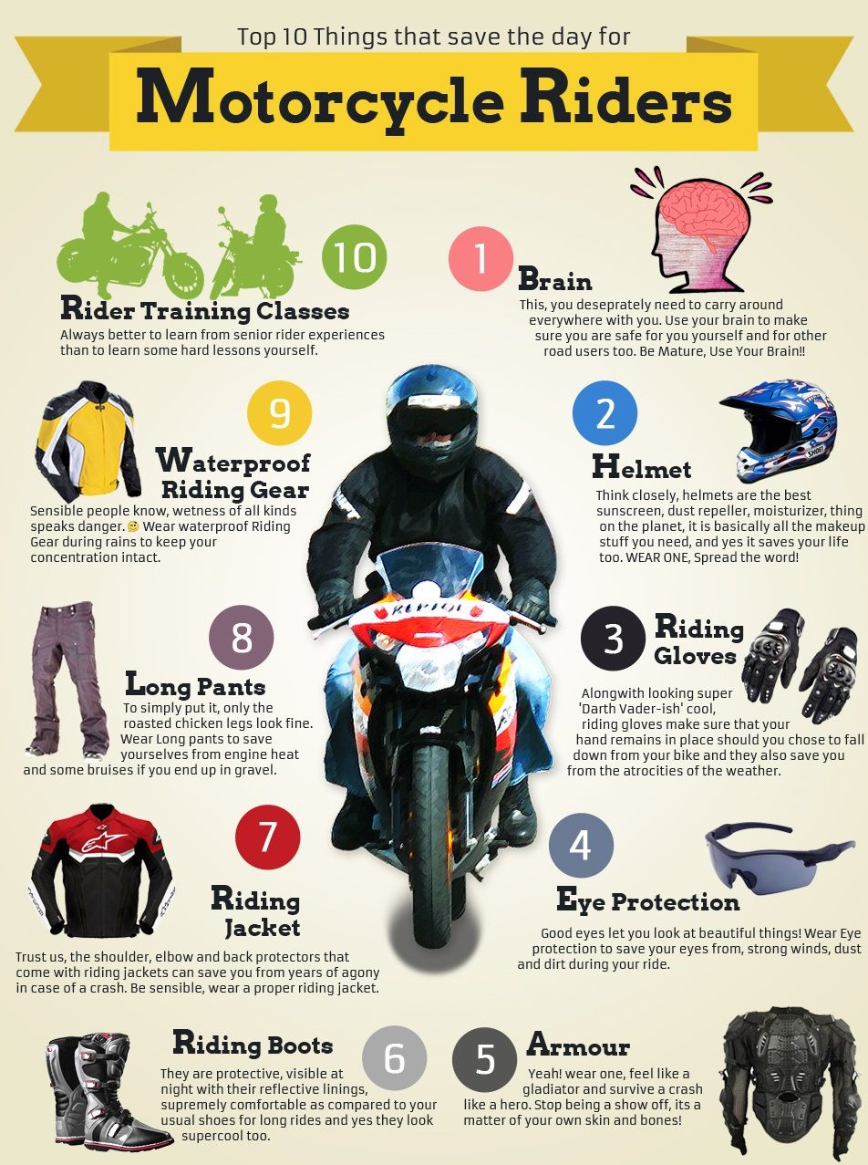 Top 10 Things That Save The Day For Motorcycle Riders Giới Thiệu