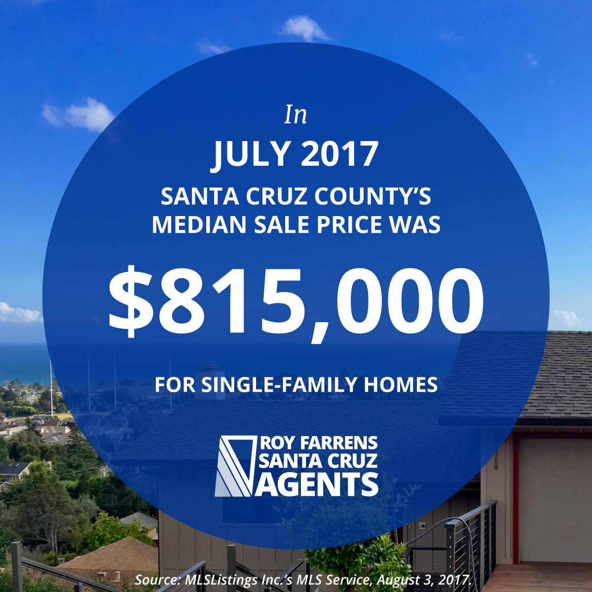 Santa Cruz County's Housing Market Trends