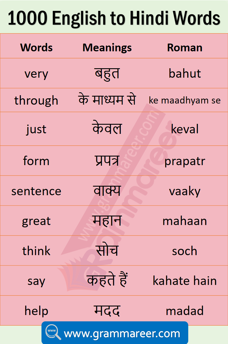 Daily Use English Words With Hindi Meaning In 2020 Learn English Words English Words Good Vocabulary Words