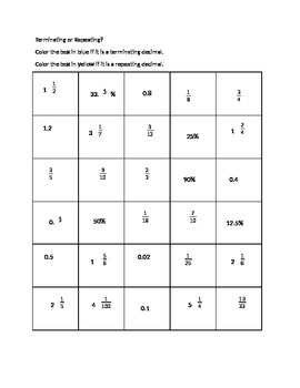 Terminating and Repeating Decimals Coloring Worksheet in