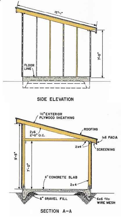 Framing A 10x10 Room: Diy Storage Shed Plans, Diy