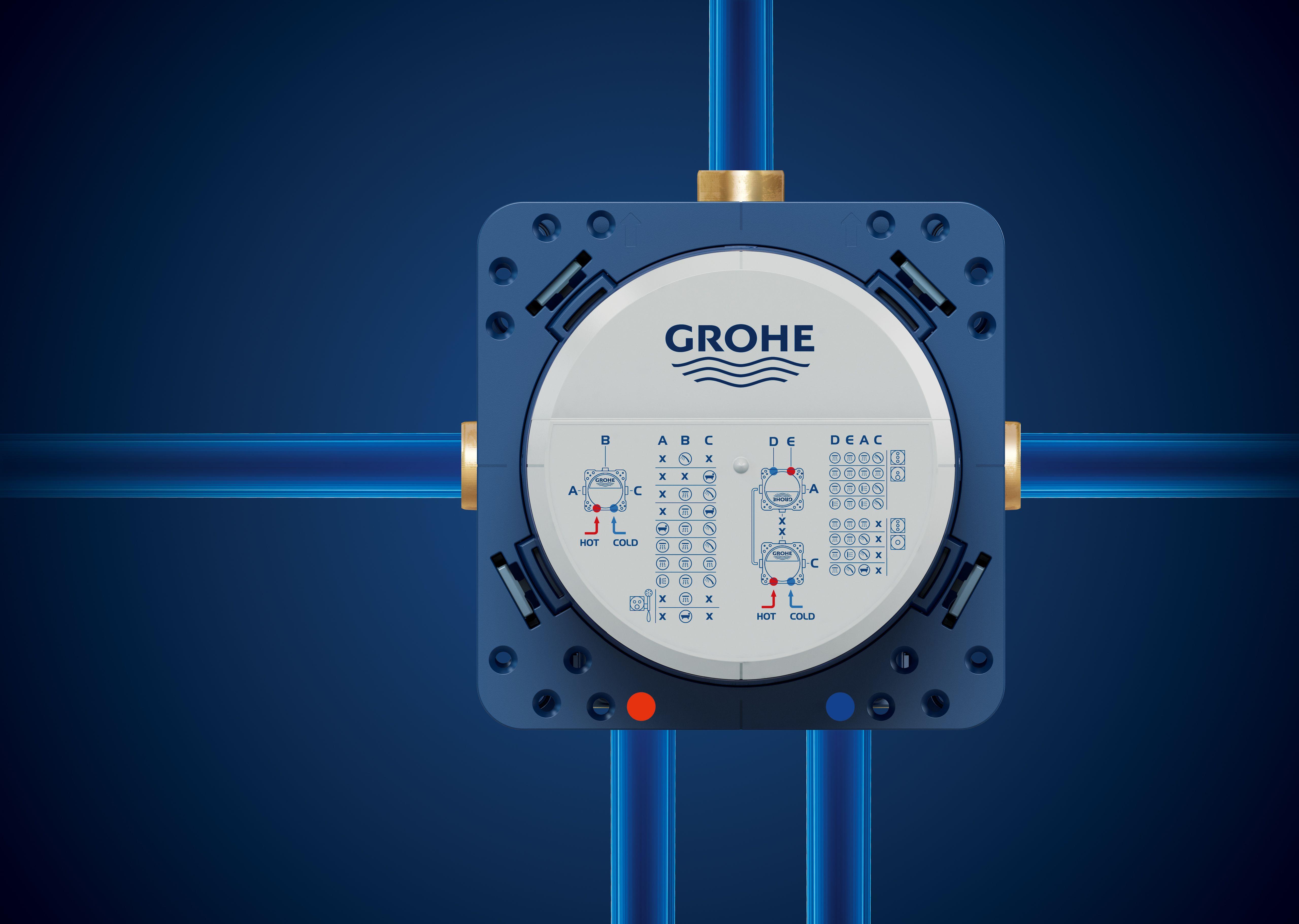 Grohe Rapido Smartbox Fur Unterputz Installation Sanitar Box Tipps