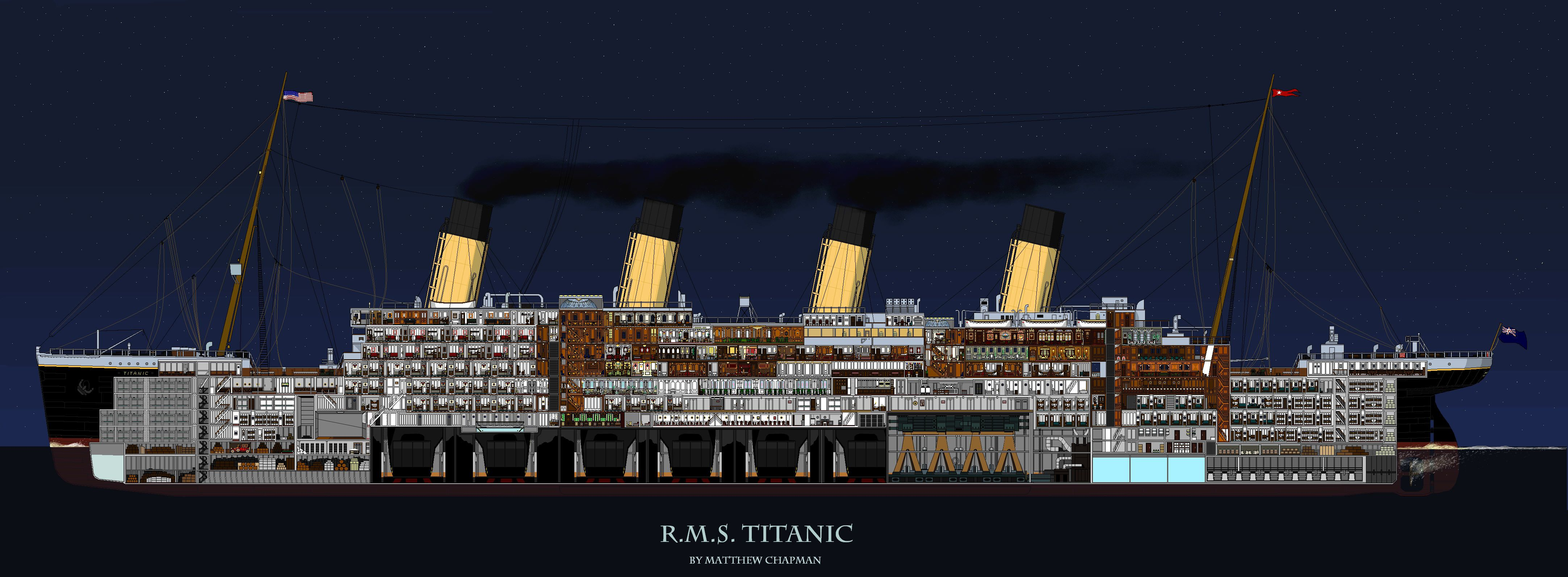 an overview of the r m s titanics disaster Resources to teach about the sinking of the titanic 1912, the rms titanic set sail on a five-day journey across the north atlantic ocean, from southampton.
