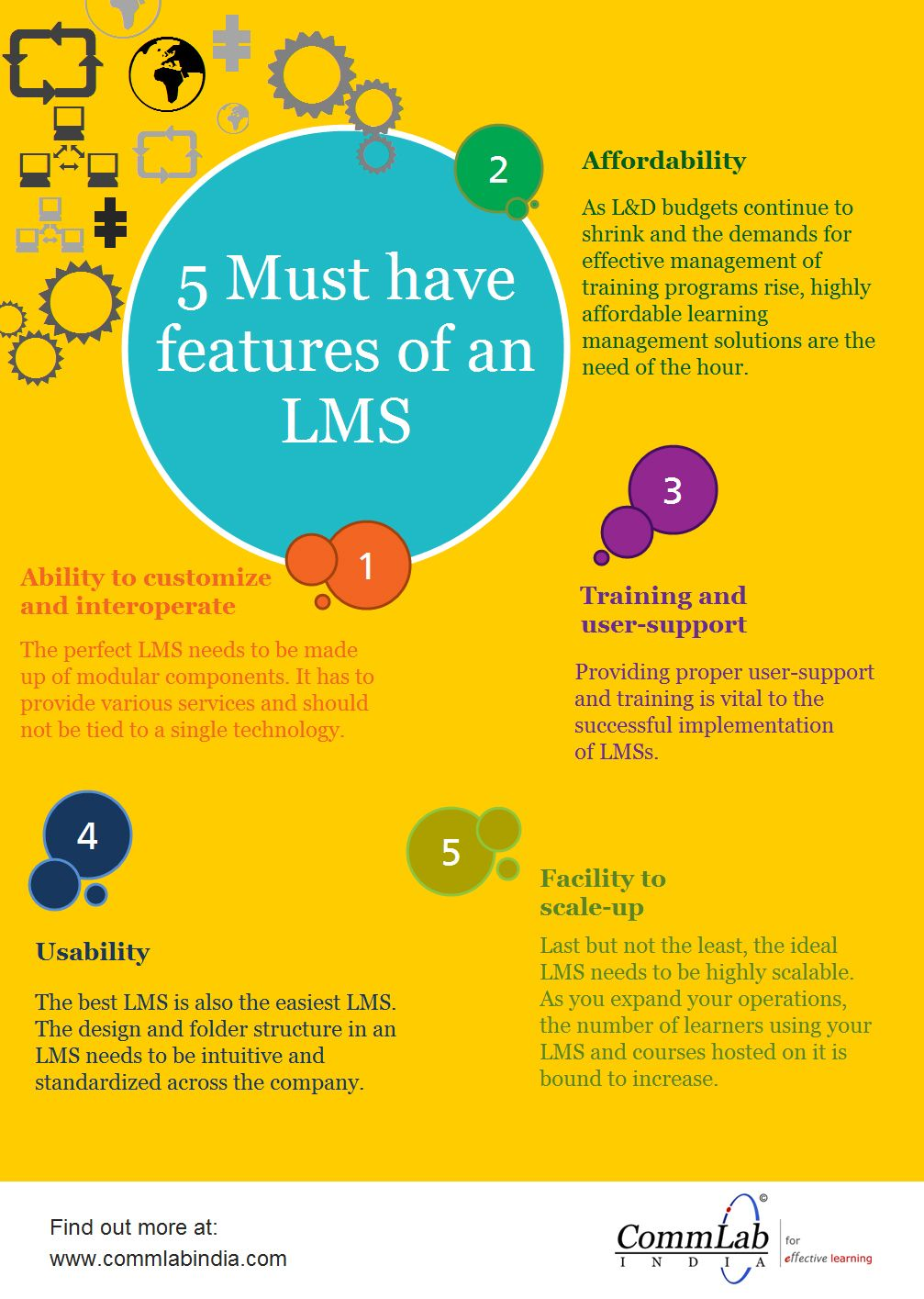 5 Important Aspects In Choice Of