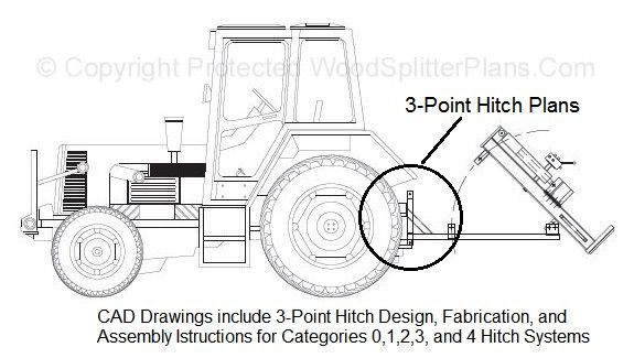 3-Point Hitch Plans, Categories 0, 1, 2, 3, and 4, Build