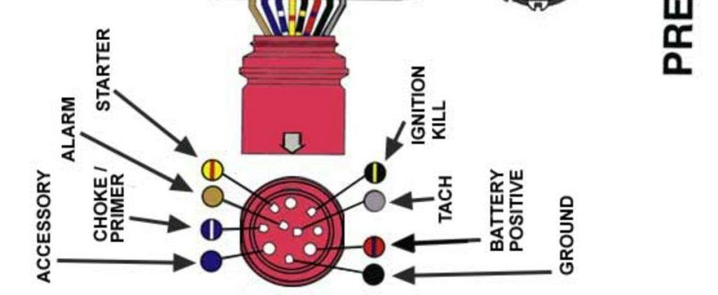 Kib Rv Monitor Panel Wiring Diagram Johnson Ignition Switch Wiring Diagram Online Wiring Diagram