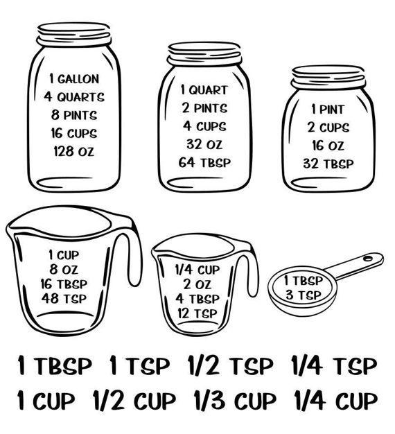 This kitchen measurement conversion label set is the