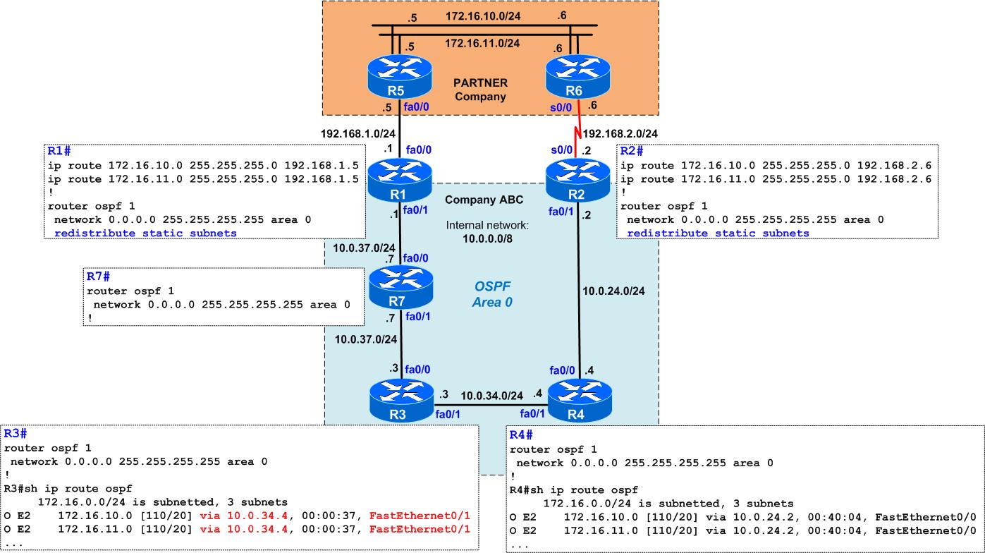 79c2d36288fba3e806a2646d8d132d99 - Ipsec Vpn Configuration On Cisco Router Pdf