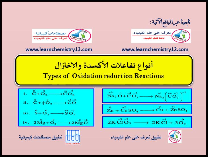 أنواع تفاعلات الأكسدة والاختزال Types Of Oxidation Reduction Reactions Oxidation Chemistry Learning