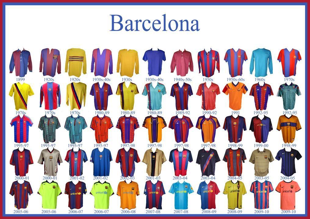 fe01232cf9dee Historia de la camiseta del Barça