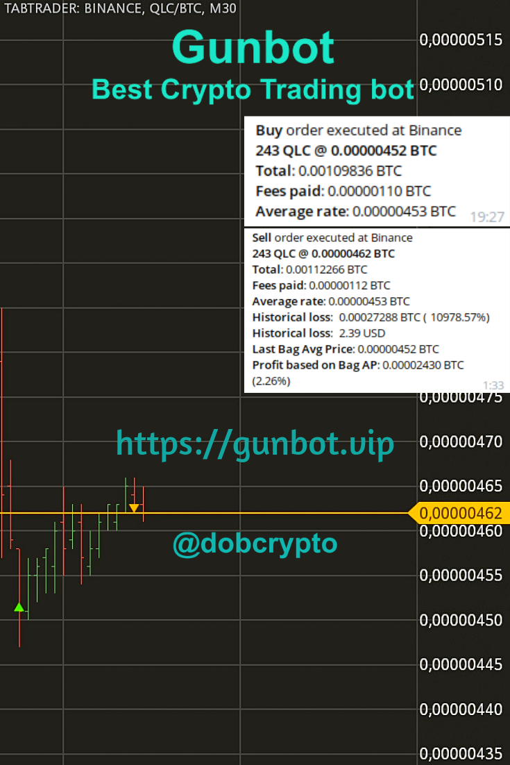 bitcoin di trading bot open source python