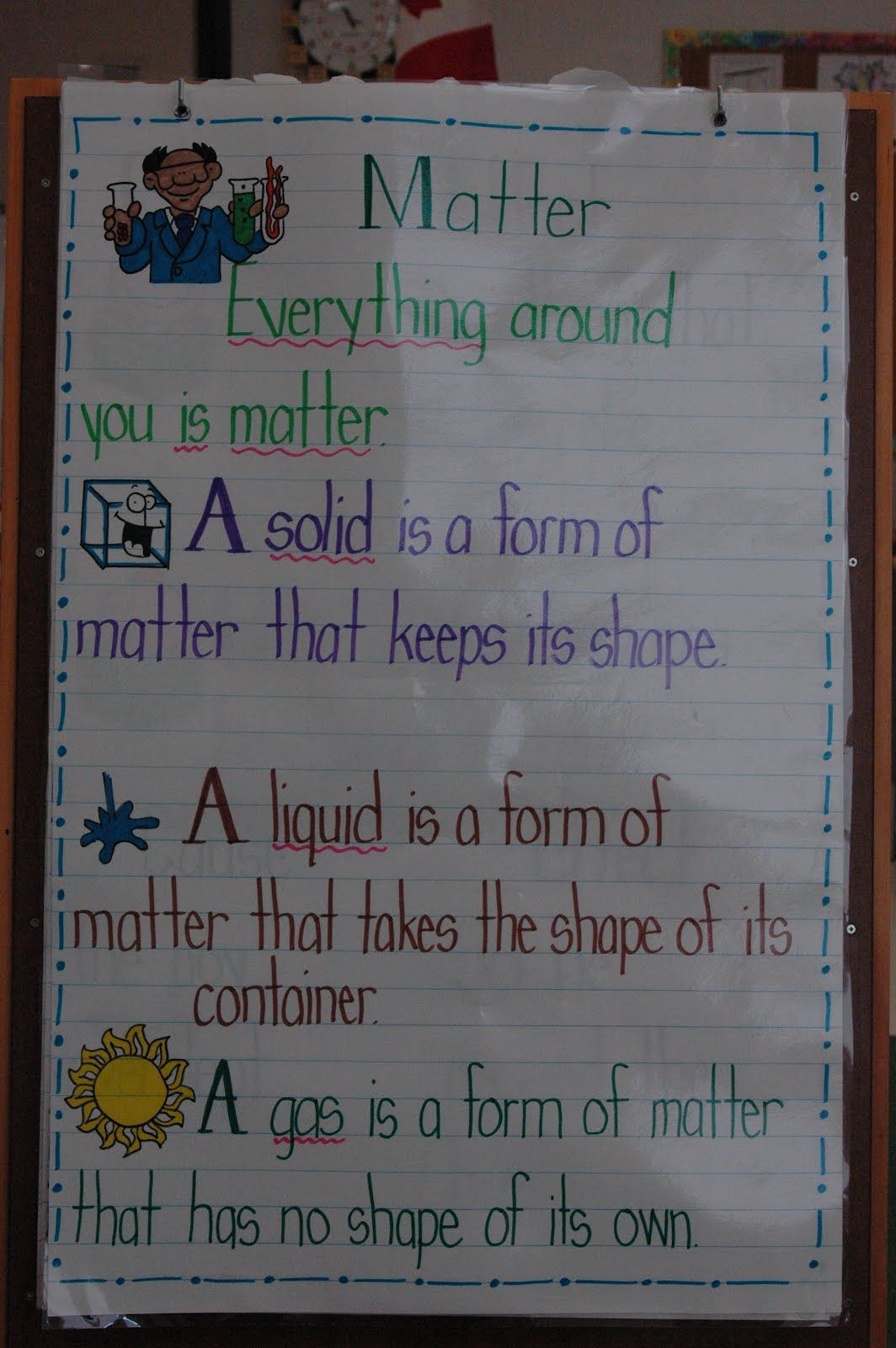 Anchor charts will move into the water cycle  made this chart to help them also rh pinterest