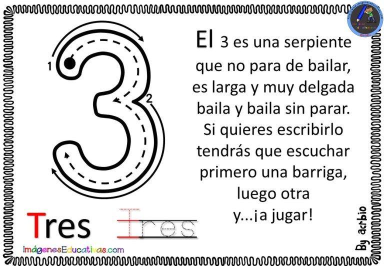 La Canción De Los Números 3 Como Enseñar Fracciones Imagenes Educativas Canciones