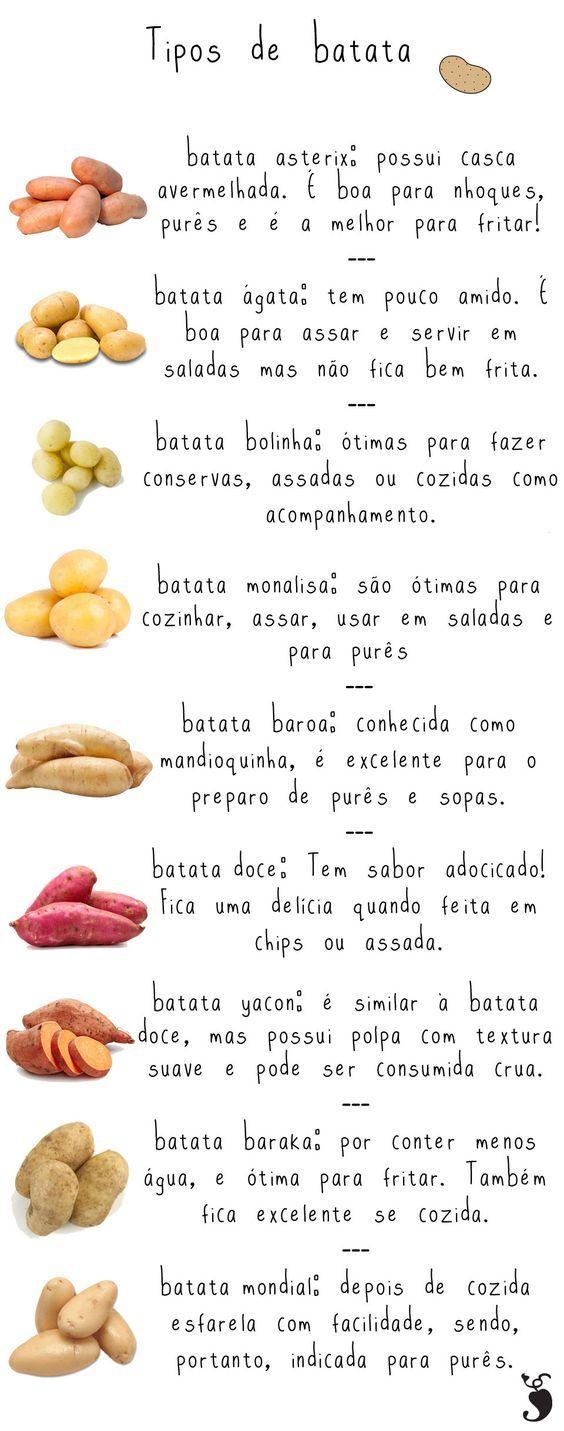 Descubra agora quais são e para quê servem os principais tipos de batatas!   ..Saiba Mais+