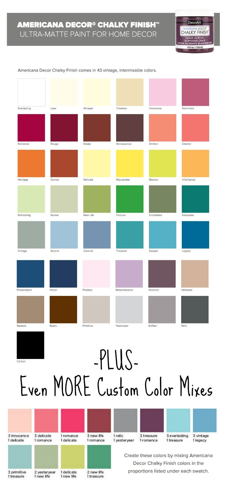 Folk art acrylic paint color chart - Americana Decor Chalky Finish Paint Color Selection Updated 2016 Quickly And Easily Refurbish