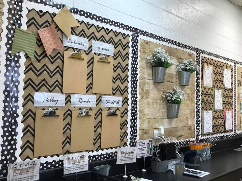 Could Use For A Focus Wall Objectives Classroom Makeover Classroom Decorations Classroom Themes