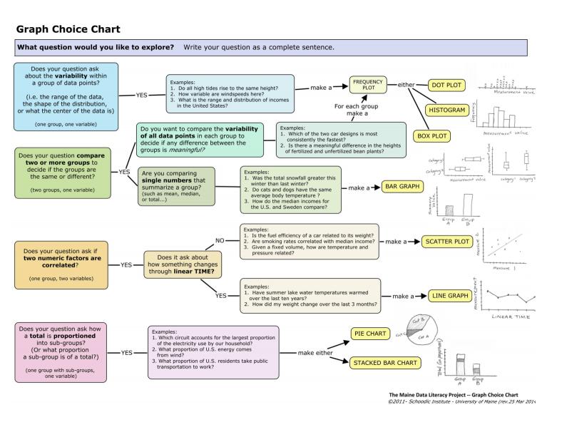 charting graph