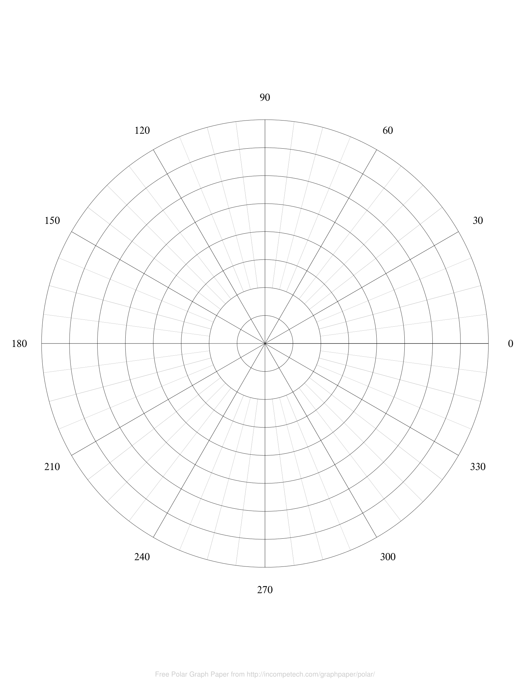 Free Online Graph Paper Polar In