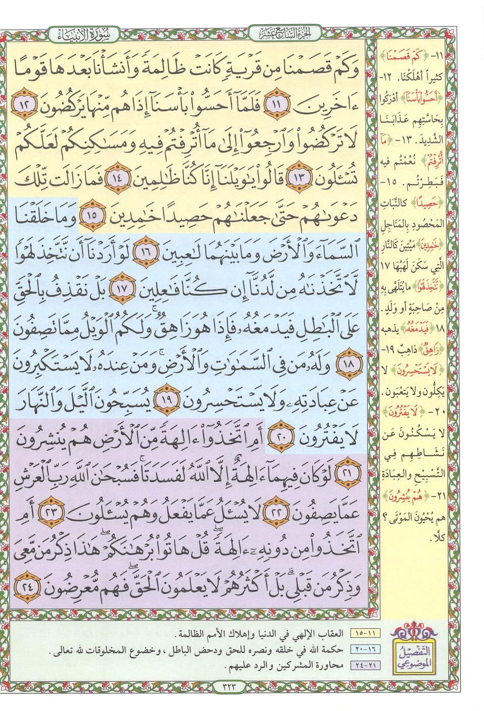 ١١ ٢٤ الأنبياء مصحف التفصيل الموضوعي Holy Quran Book Bullet Journal Quran Book