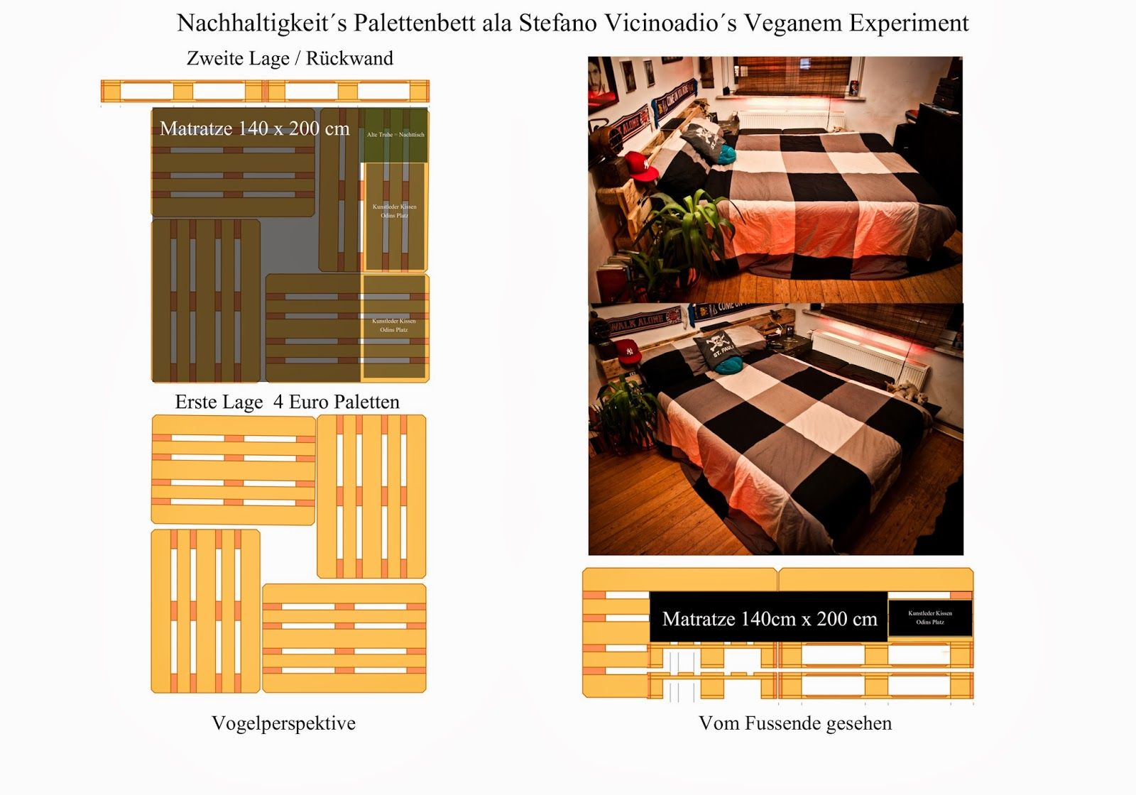 mein veganes experiment thema nachhaltigkeit mein beitrag. Black Bedroom Furniture Sets. Home Design Ideas