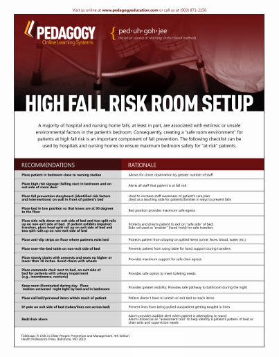 The High Fall Risk Room Set Up; Creating a 'safe room