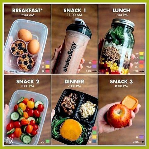 die meisten energetischen Lebensmittel, wie man Bauchmuskeln ohne Diät bekommt,… #Bauchmuskeln #beko...