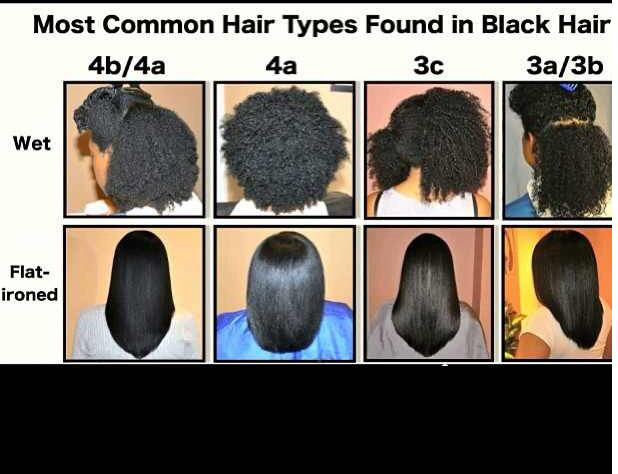 Natural Hair  Different Textures