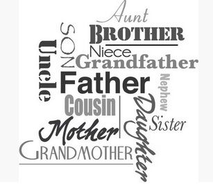 family reunion graphics free Google Search Family