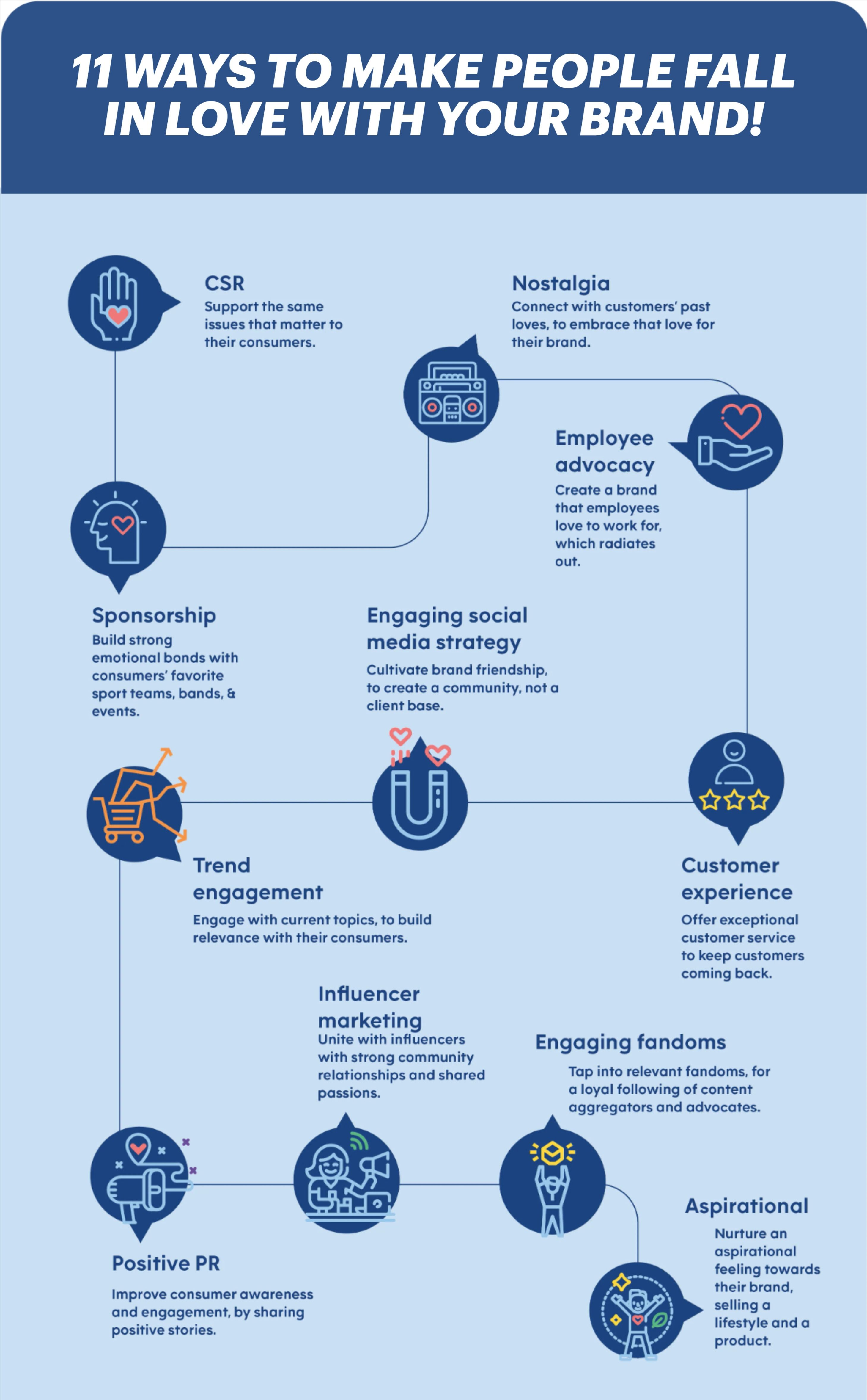 11 Ways To Make People Fall In Love With Your Brand Social Media Infographic Infographic Marketing Digital Marketing Infographics