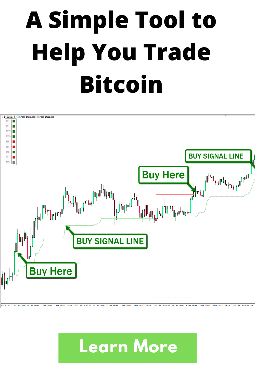 A Simple Tool To Help You Trade Bitcoin Bitcoin Trading Tools