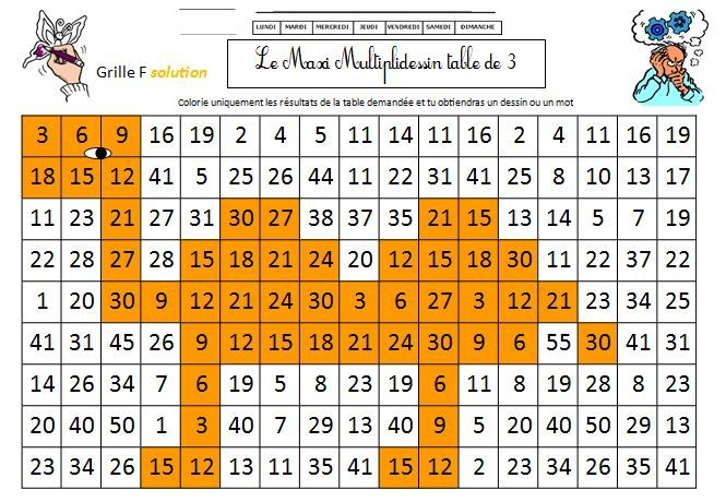 Pour r viser les tables de x2 et x3 matem tica for Les tables de multiplications ce1