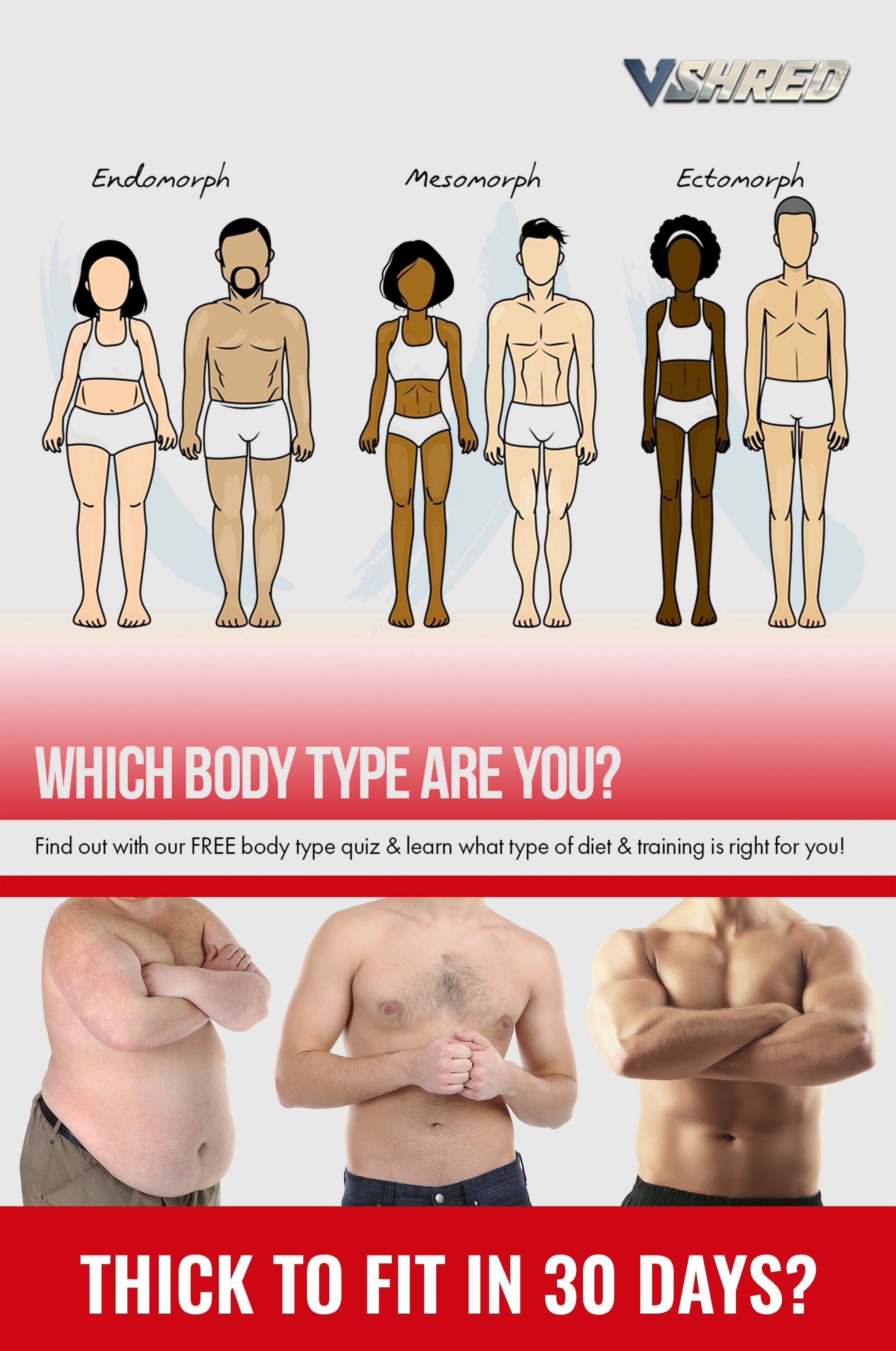 Working Out Is A Process Of Hard Work And Dieting That Takes Lots And Lots Of Time To See Results Or Does It Body Type Quiz Mens Body Types Workout